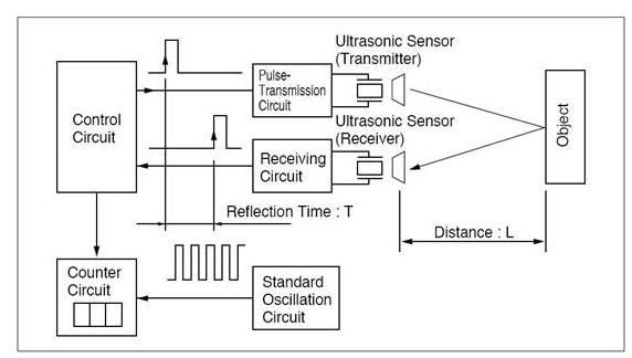 transducer for ultrasonic measurement transducer circuit diagramultrasonic sensors apply to parking sensor system piezo hannas rh piezohannas com current sensor circuit diagram capacitive proximity sensor circuit diagram