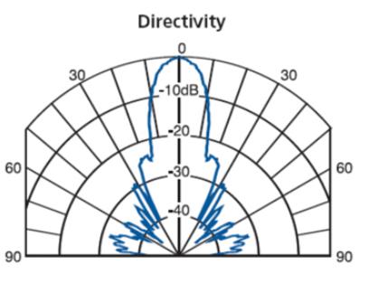 250 Jianshe Wiring Diagram